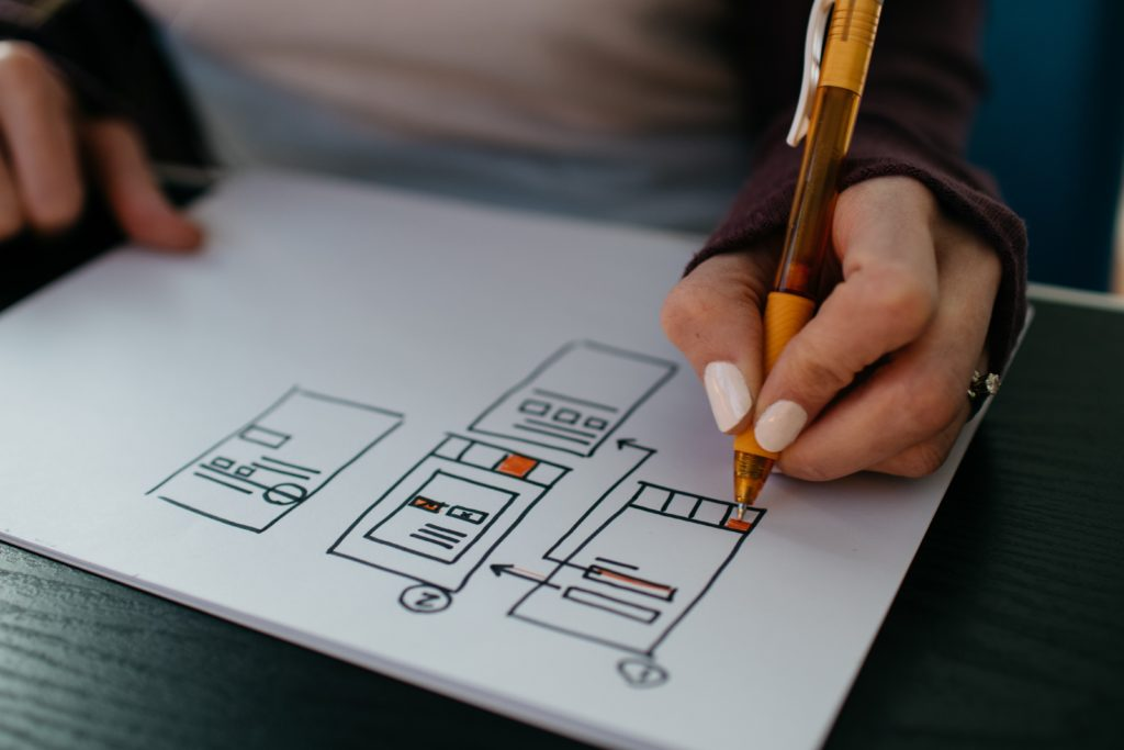 Web Design, User Experience Design, Wireframing